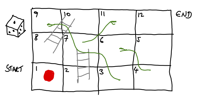 Snakes_and_Ladders.png